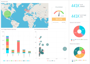Sample of 3Dv Analytics